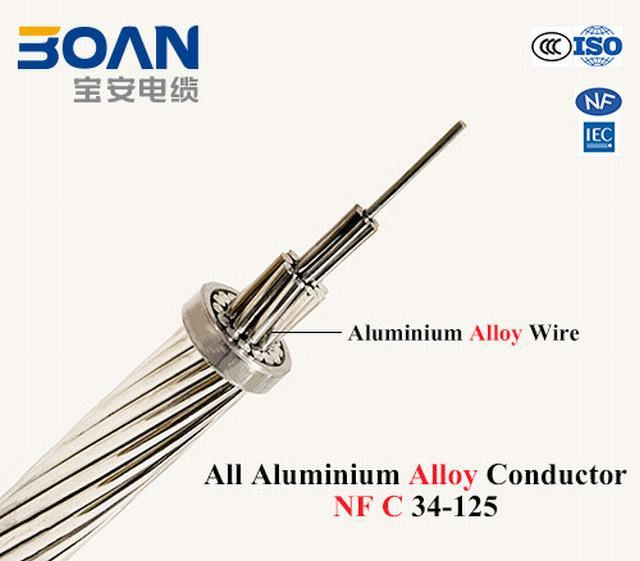 AAAC, All Aluminum Alloy Conductors, Bare Conductors for Power Transmission