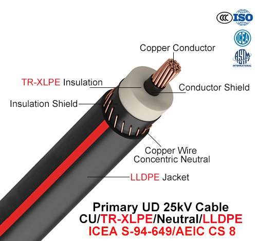 Primary Ud Cable, 25 Kv, Cu/Tr-XLPE/Neutral/LLDPE (AEIC CS 8/ICEA S-94-649)