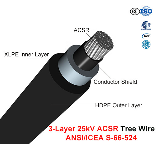 Tree Wire Cable 25 Kv 3-Layer ACSR (ANSI/ICEA S-66-524)