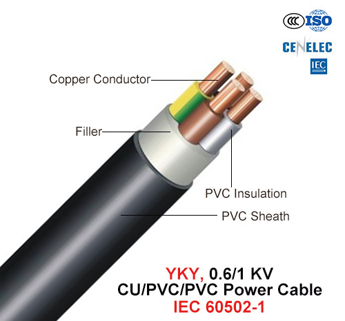 Yky, Power Cable, 0.6/1 Kv, Flame Retardant Class C Cu/PVC/PVC (IEC 60502-1)