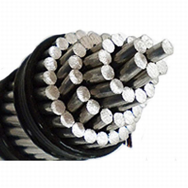 High Quality AAAC Conductor Manufacturer AAAC Wire