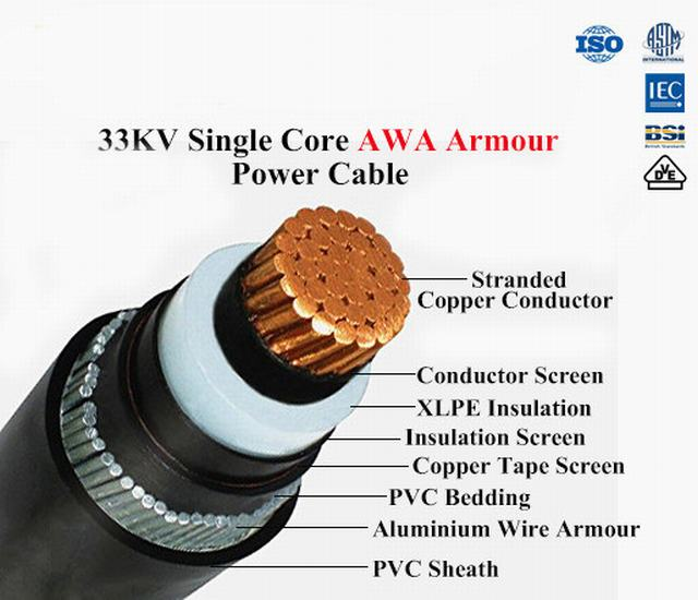 Copper/Aluminum XLPE Insulated PVC Sheathed Power Cable Rated Voltage up to 35kv