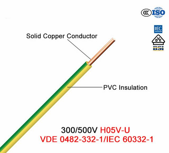 PVC Insulated Cable Electrical Wire Price