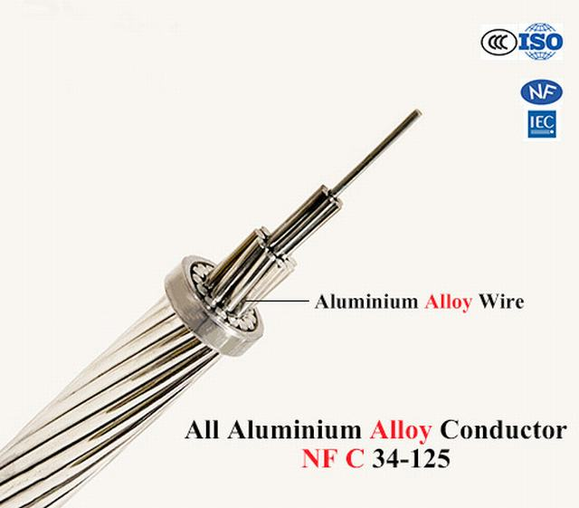 Stranded Aluminum Bare Conductor Overhead Cable AAAC for Overhead Use