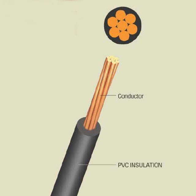 450/750V Single Core Copper PVC Electric Wire and Cable