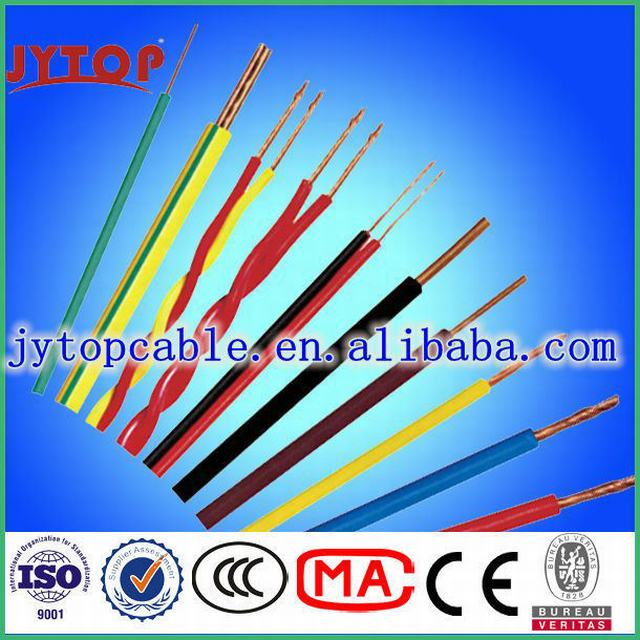 Experienced Facotry Supply for PVC Insulated Electric Wire