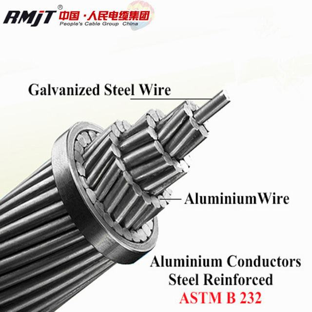 Aluminium Conductor Steel Reinforced ACSR Conductor