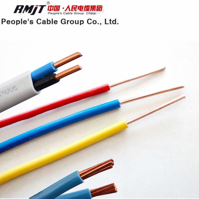 Copper or Aluminium Electrical Building Wire