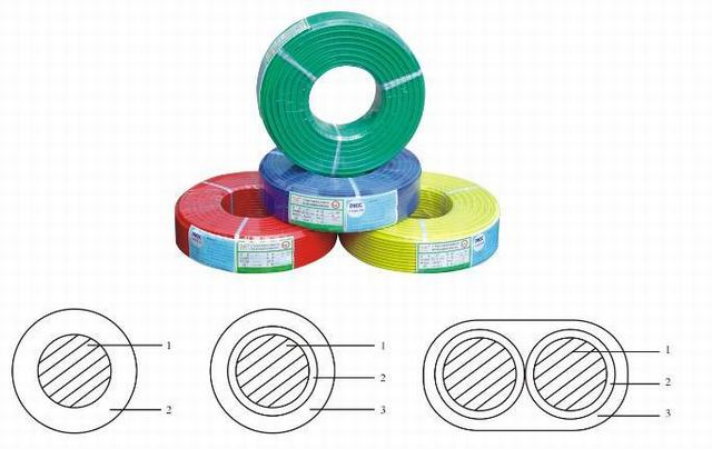 450/750V Copper/Aluminum Conductor PVC Insulated Wire, Building Wire Cable