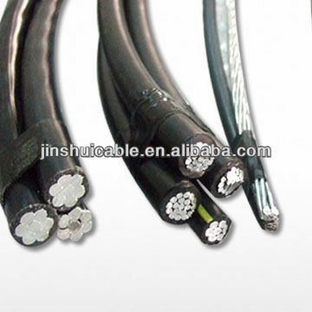 600/1000V Aluminum Wires with Best Price