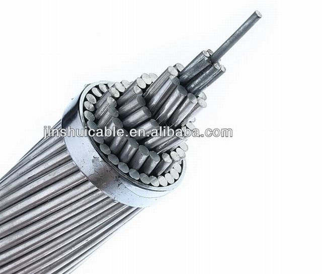 Professional Manufacturer of All Aluminum Conductor AAC