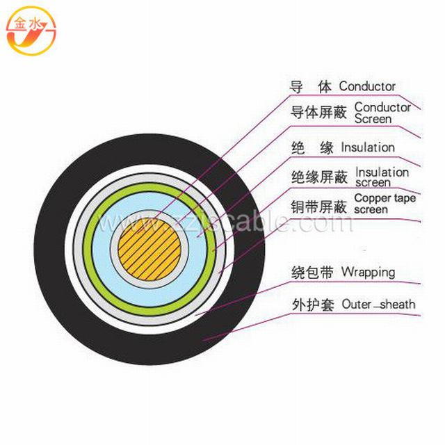 Waterproof Outdoor Fiber Optic Power Composite Cable/Power Cable